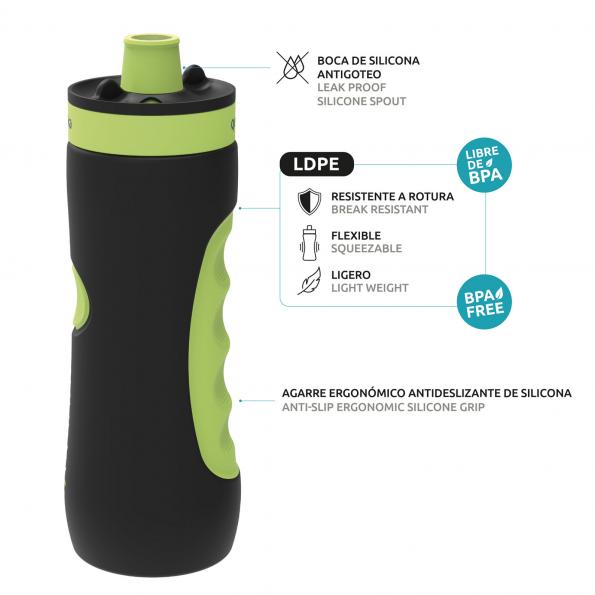 Botella-Plástico-Deporte-Black-Lime-680-ml-caracteristicas.png