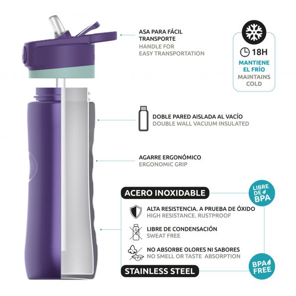 botella acero termica aqua violet 600 ml 2