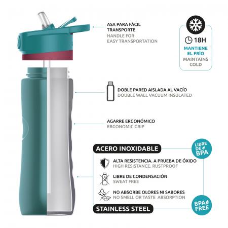 botella acero termica bondi 600 ml 2